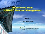 O-24 Experience from HANARO Reactor Management In-Cheol Lim
