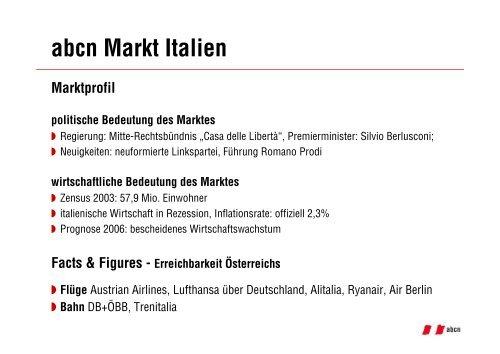 abcn Markt Italien - nextstep congress solutions