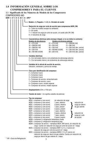 Significado de los números de los modelos 06D/E/CC