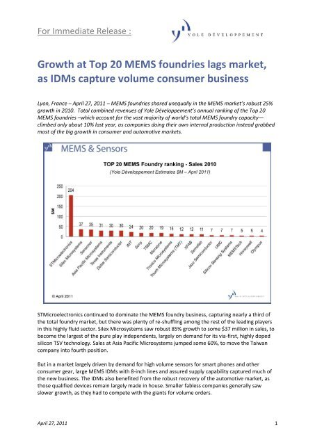 Growth at Top 20 MEMS foundries lags market, as IDMs capture