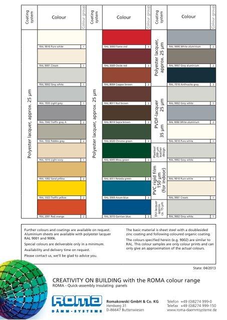 Colour Chart Pdf