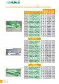 Electrodos Revestidos 12 - Metalia - Page 6