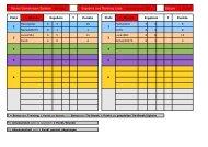 Tennis Gemeinsam Spielen – Groops Ergebnis und Ranking Liste ...