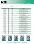 Kester Solder Products - Octopart - Page 4
