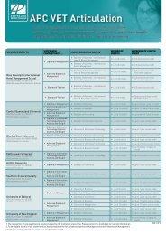 APC VET Articulation List - Australian Pacific College