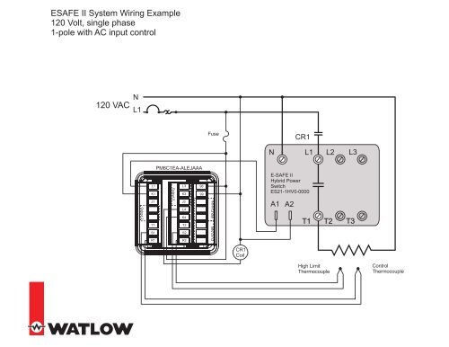 Watlow Ez Zone Wiring Diagram - Schematic Wiring Diagram on