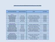 Senarai Hospital dan Pejabat Kesihatan di Pulau Pinang - Jabatan ...