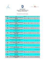 Grand Prix d Aalsmeer 2012, WZW, Paashazen, results Dragon.pdf