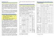 den Folder als pdf-Datei zum ausdrucken laden - 104KB