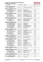 Energie AG Landescup Klassisch Eidenberg Startliste (Sort: Startzeit)