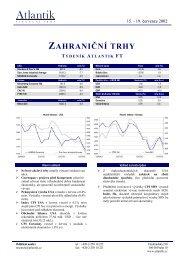 ZAHRANIČNÍ TRHY - Finance.cz