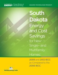 South Dakota - Building Energy Codes