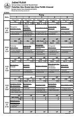 Jadwal Kuliah genap 20132014