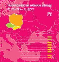 trafficking in human beings in central europe - La Strada International