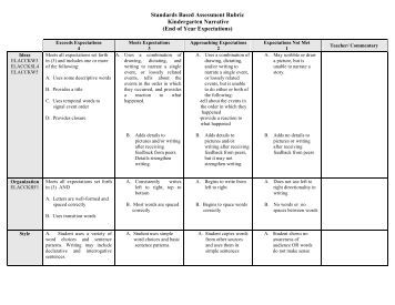 descriptive writing rubrics Irubric m49wc6: rubric title rubric for descriptive paragraph writing (grades 6-8) built by shanderson using irubriccom free.