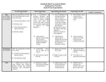 Narrative Writing Rubrics For rd Grade th grade essay writing