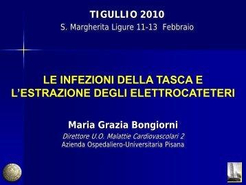 lead extraction - TigullioCardio