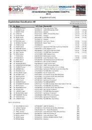 Ergebnisse - beim Free Eagle Fun Racing Team