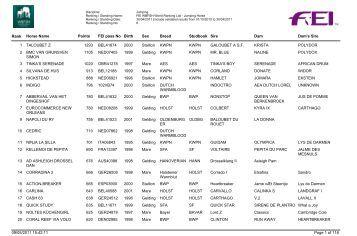 Jumping_Horses_Rankings_02 - wbfsh