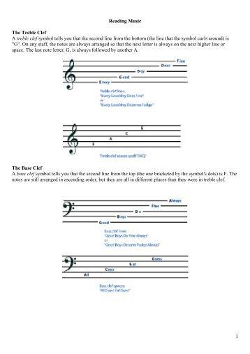 Lets Draw Symbols Music Fun
