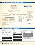 guía de Residente guía de Residente - San Bernardino County - Page 4