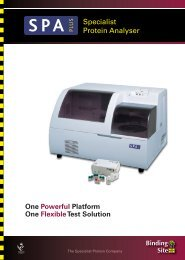 Specialist Protein Analyser and Assays - Binding Site