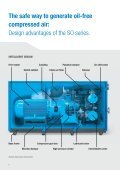SCREW COMPRESSORS - Arko technology, as - Page 6