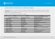 Listado de Socios de Empresas con Habilitación Vigente