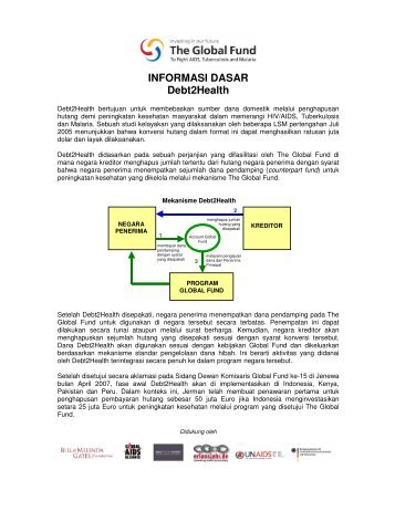 INFORMASI DASAR Debt2Health - Komunitas AIDS Indonesia