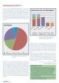 Bewähren sich die Masterabsolventen in der Praxis? - Professur für ... - Seite 4