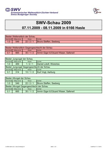Rangliste der SWV-Schau 2009 als PDF-File