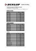 dunlop racing cjenik.pdf - Amoc - Page 2