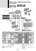 Rotary Table/Vane Style - SMC ETech - Page 4