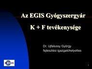 Az EGIS Gyógyszergyár K + F tevékenysége