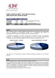 Chiffre d'Affaires 2007 : 30,2 millions d'euros, ANR ... - ANF Immobilier