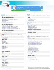 Spring '11 Release Preview - Salesforce.com