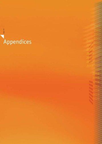 CASP Appendices - Cork City Council