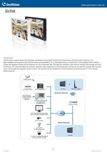 GV-Pad - Surveillance System, Security Cameras, and CCTV ...
