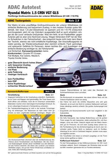 Umfassender Test Hyundai Matrix 1.5 CRDi VGT GLS - ADAC