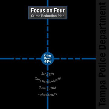Focus on Four Plan & 2011 Departmental Annual ... - City of Tampa