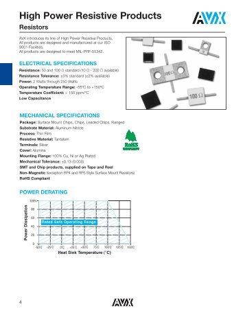 Flange Mount Resistors - AVX