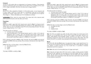 General Set-up Functions LFO1 LFO2 Reset - Rhythm Active