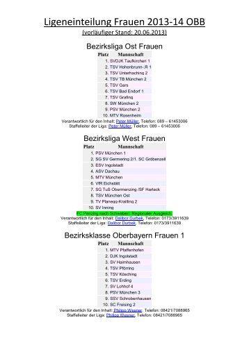 Spielklasseneinteilung OBB Ligen 2013/2014 Frauen