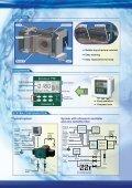 TB750G Right Angle Scattered Light Turbidity Analyzer - Yokogawa - Page 3