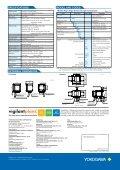 TB750G Right Angle Scattered Light Turbidity Analyzer - Yokogawa - Page 4