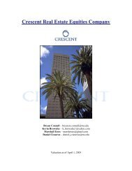 Crescent Real Estate Equities Company
