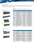 DRAM Product Line Brochure - Smart Modular Technologies, Inc. - Page 2
