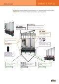ACCESORII CASCADARE ENERGY TOP SI ECONCEPT ... - Ferroli - Page 3