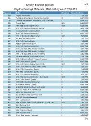 KBM Revision Index - Kaydon Bearings