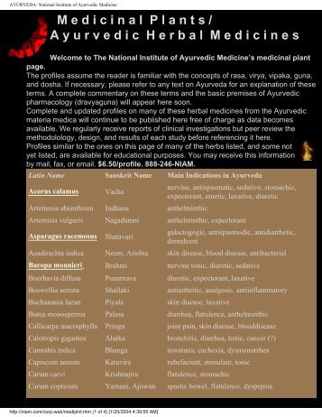 AYURVEDA: National Institute of Ayurvedic Medicine